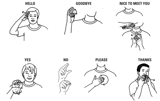 american sign language resources
